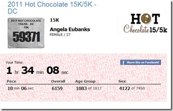 Hot Chocolate 15k