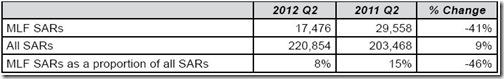 Chart 1-MLF-Q2
