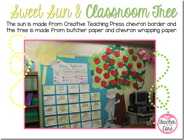 classsroom tour- love all the chevron and clever ideas