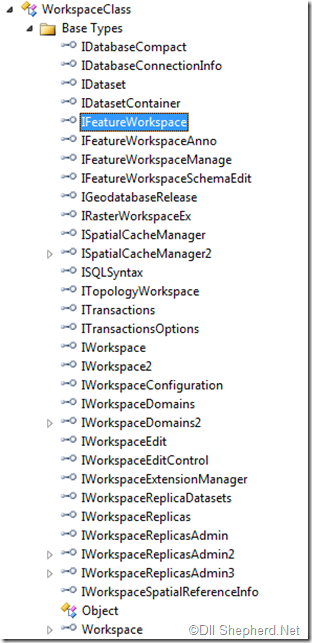 WorkspaceClass-Object