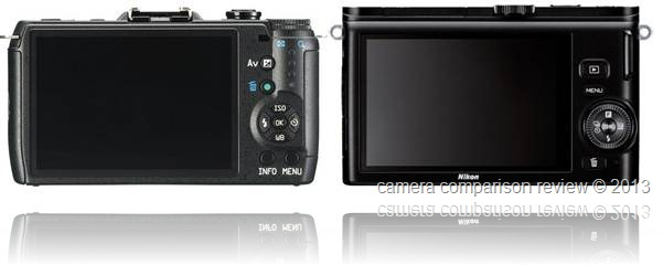 Pentax Q7 vs Nikon 1 J3