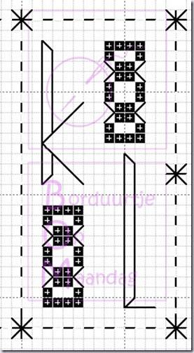 alfabet-kl