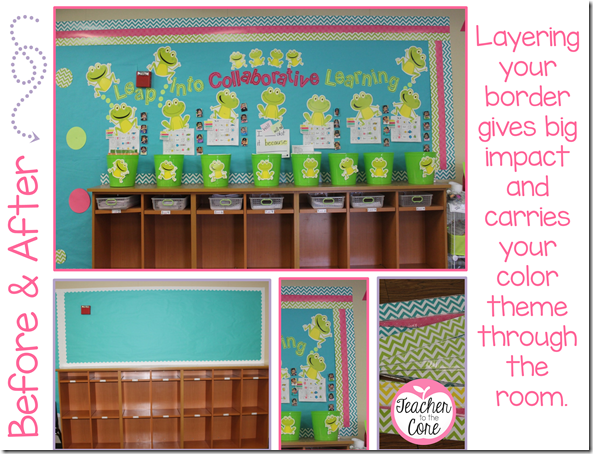 layer your border to create impact