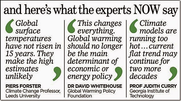 Global Trend - Climate just fine