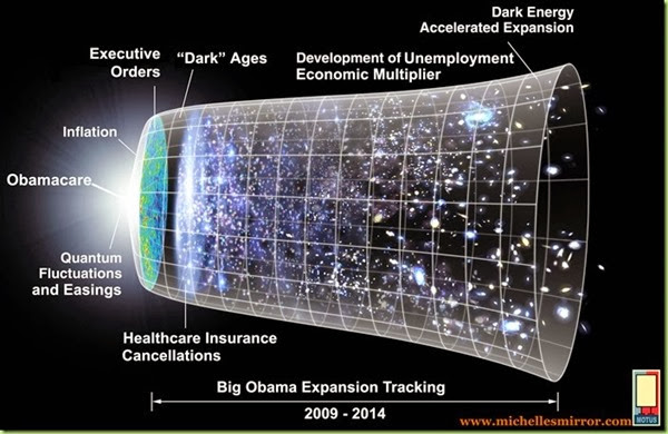 obamacare black hole copy_thumb[1]