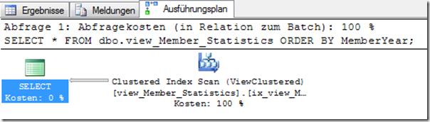 Ausführungsplan - Indexed View