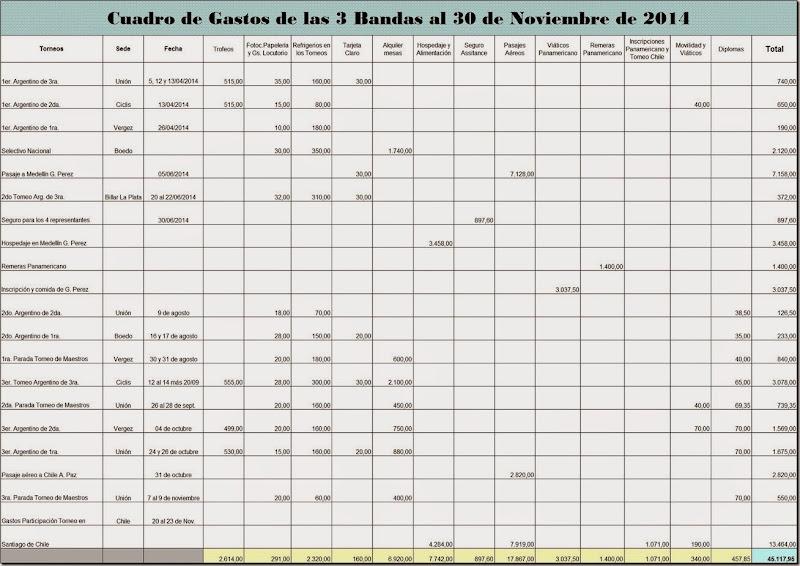Migliavacca Balances 28nov14 c