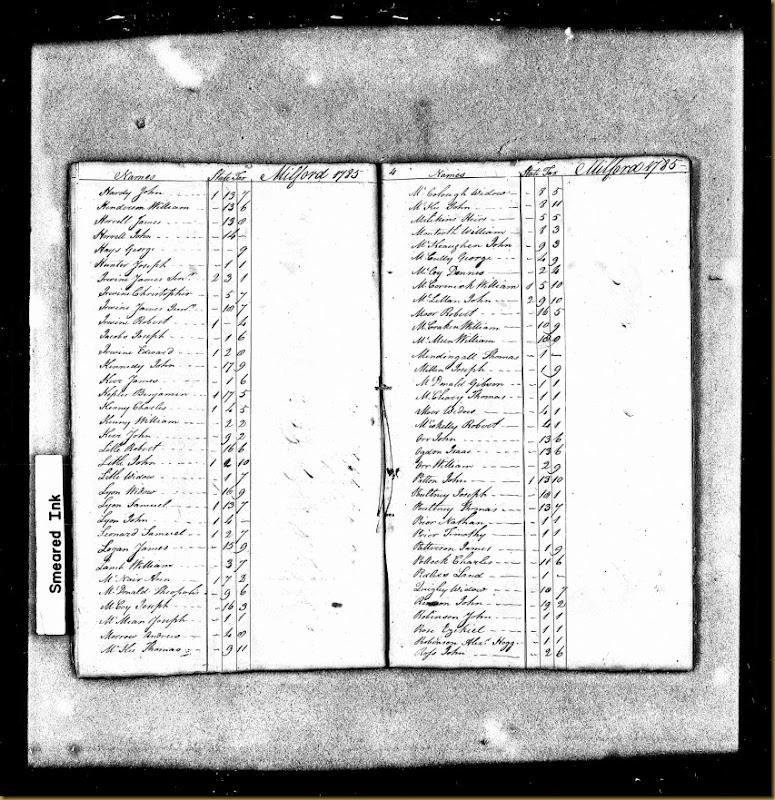 Pennsylvania, Tax and Exoneration, 1768-1801 pg 69
