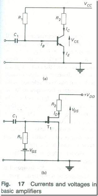 Determination of Gain using a Load Line
