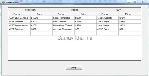 Gaurav khanna 39 s blog print multiple layered column header for Html table column header