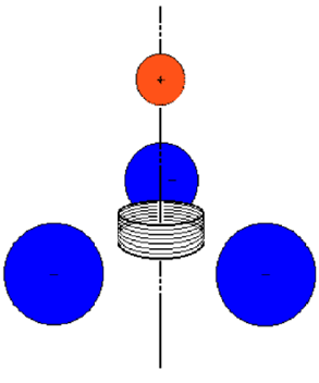 Setting metallic balls which are electrified into negative, symmetrically around the axis of the double coils (non-inductive coil). Setting other smaller metallic ball which is electrified into positive, on the axis detached from the coil. Because the non-inductive coil doesn't generate the magnetic field, at the viewpoint of the free electrons flowing in the coiled wire, there is nothing but the magnetic field caused by the electrifying balls in circular motion. This relative magnetic field pierces the coil, and induces an opposite self-induction phenomenon.