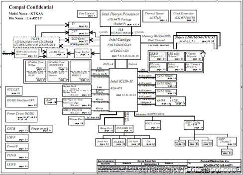 Toshiba Satellite A350, A355 - Compal LA-4571P Free Download Laptop Motherboard Schematics