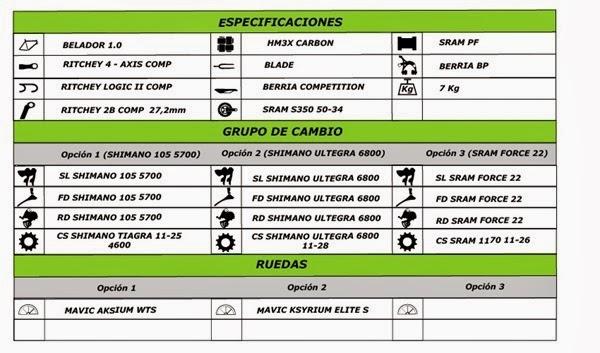 ESPECIFICACIONES_BELADOR_EQUIPE