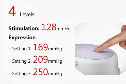 Philips AVENT Comfort 4 Settings Efficiency Breast Pump Ratings.jpg