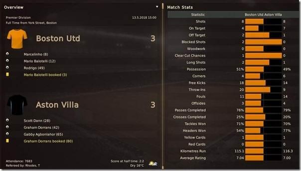 Boston United - Aston Villa