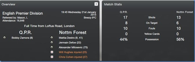 QPR - Forest