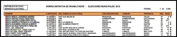 padron_electoral
