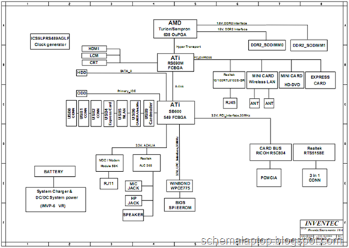 Laptop Schematics on laptop model, laptop power, laptop repair, laptop exploded view, laptop wire diagram, laptop monitor, laptop software, laptop display, laptop clip art, laptop working, laptop circuit diagram, laptop cable, laptop 3d, laptop lcd problem, laptop components, laptop system, laptop disassembly, laptop features, laptop motherboard diagram, laptop drawing,