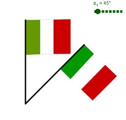 rotazioni Gabriele