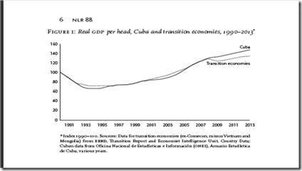 Cuba Inesperada - Figura 1