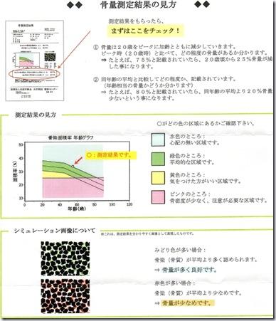 kotumitudo_mikata