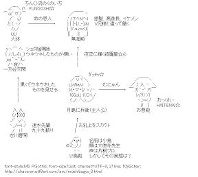 [AA]Mushibugyo Related map