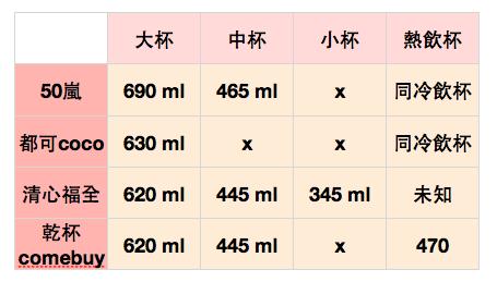 Numbersmap001.png