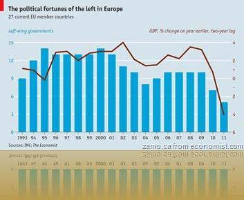 european-left