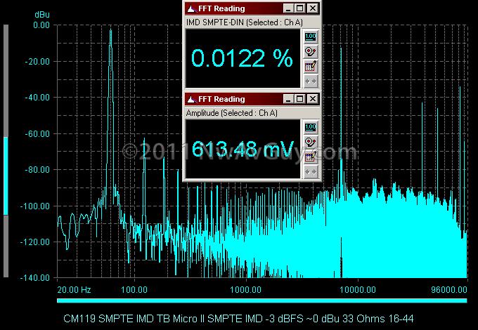 CM119 SMPTE IMD TB Micro II SMPTE IMD -3 dBFS ~0 dBu 33 Ohms 16-44