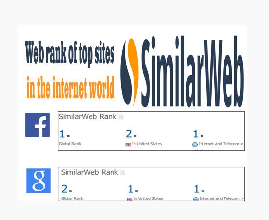 world-top-internet-sites- facebook-ranks-first-similar web