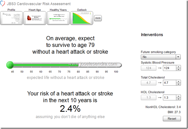 riesgo a 10 años jsb3 CVR assessment