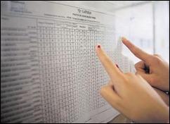 maus resultados nos exames nacionais
