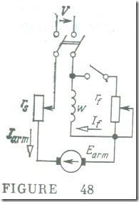 The Series Motor  3