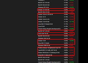 Steam mese d'aprile 2013