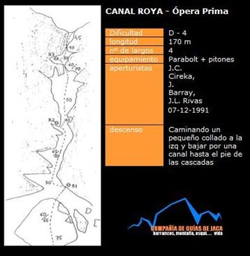 Canal Roya - Opera Prima 170m D WI4 70º (Guias de Jaca)