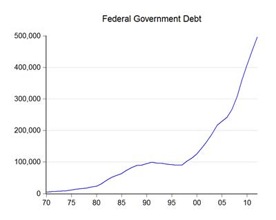 01_debt
