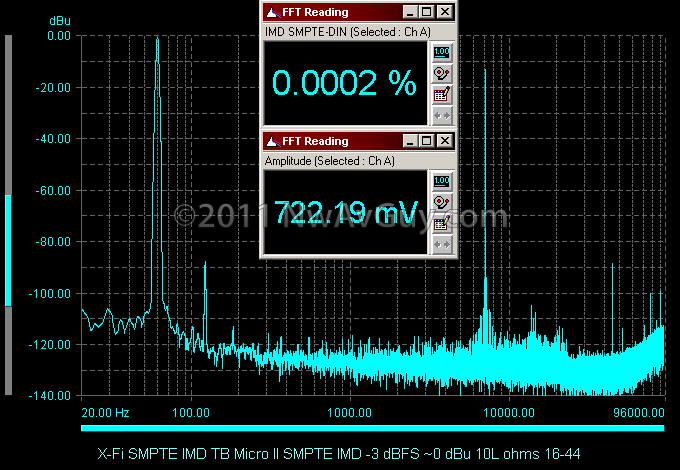 X-Fi-SMPTE-IMD-TB-Micro-II-SMPTE-IMD[4]