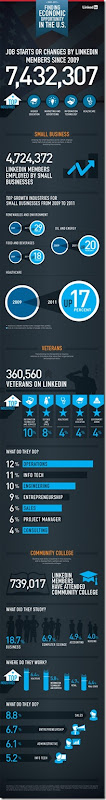 in-infografik