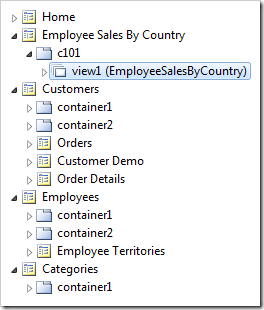A data view has been created for EmployeeSalesByCountry.