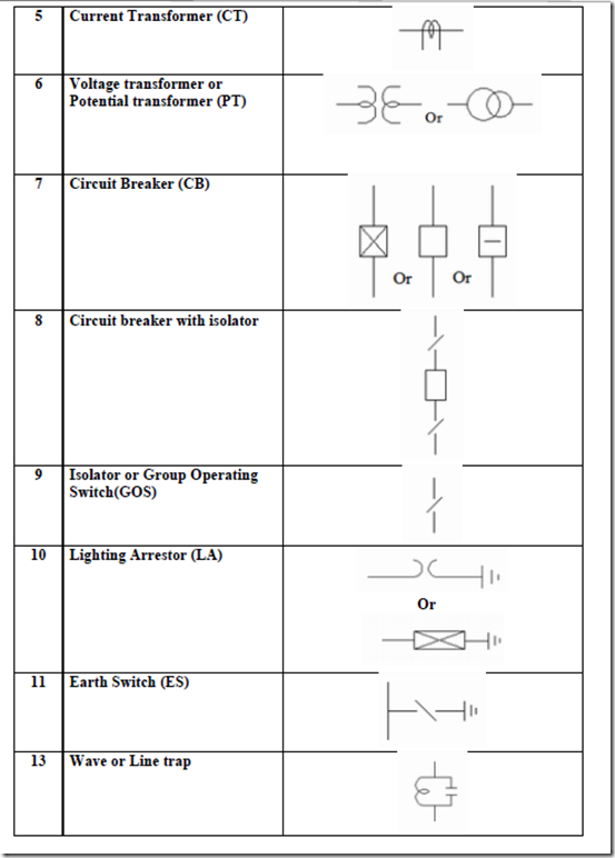 Power Transformer Drawing Power Transformers Power