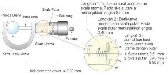 mikrometer sekrup.