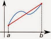 Metode trapesium dan Metode Midpoint pada Scilab