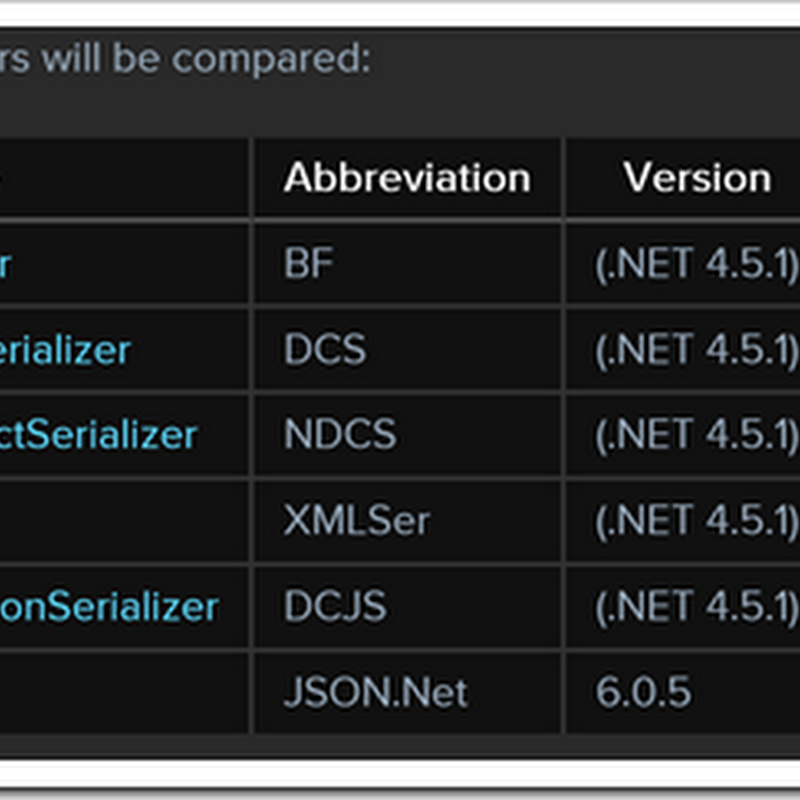 """.NET Serializers Comparison Chart"" - Six Serializers compared"