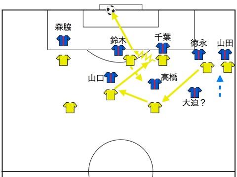 サポータルフットボール 001