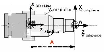 Cara kerja mesin CNC_2