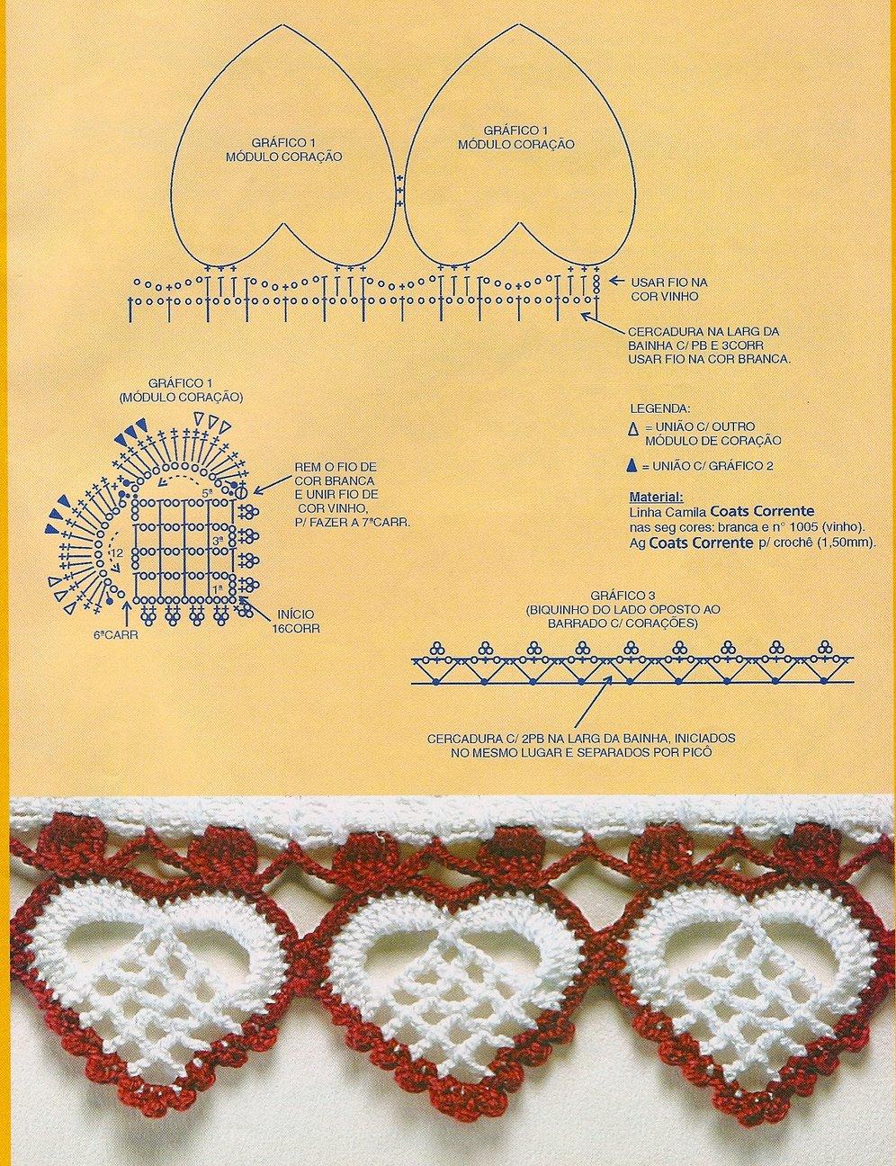 виды обвязок крючком вязаных изделий схемы