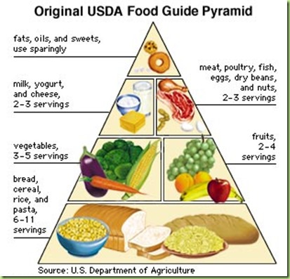 original-usda-food-pyramid