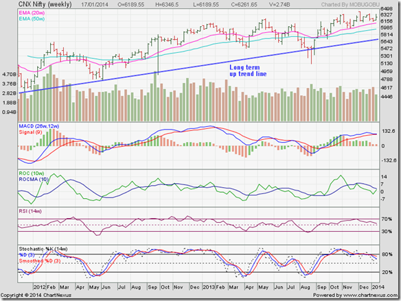 Nifty_Jan1714