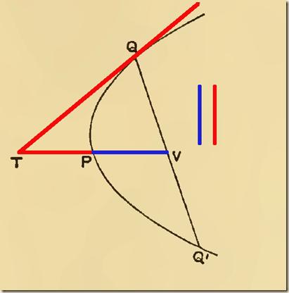 Archimedes.QuadratureParabola.P2b.2