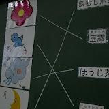 茶歌舞伎の答え合わせ.jpg